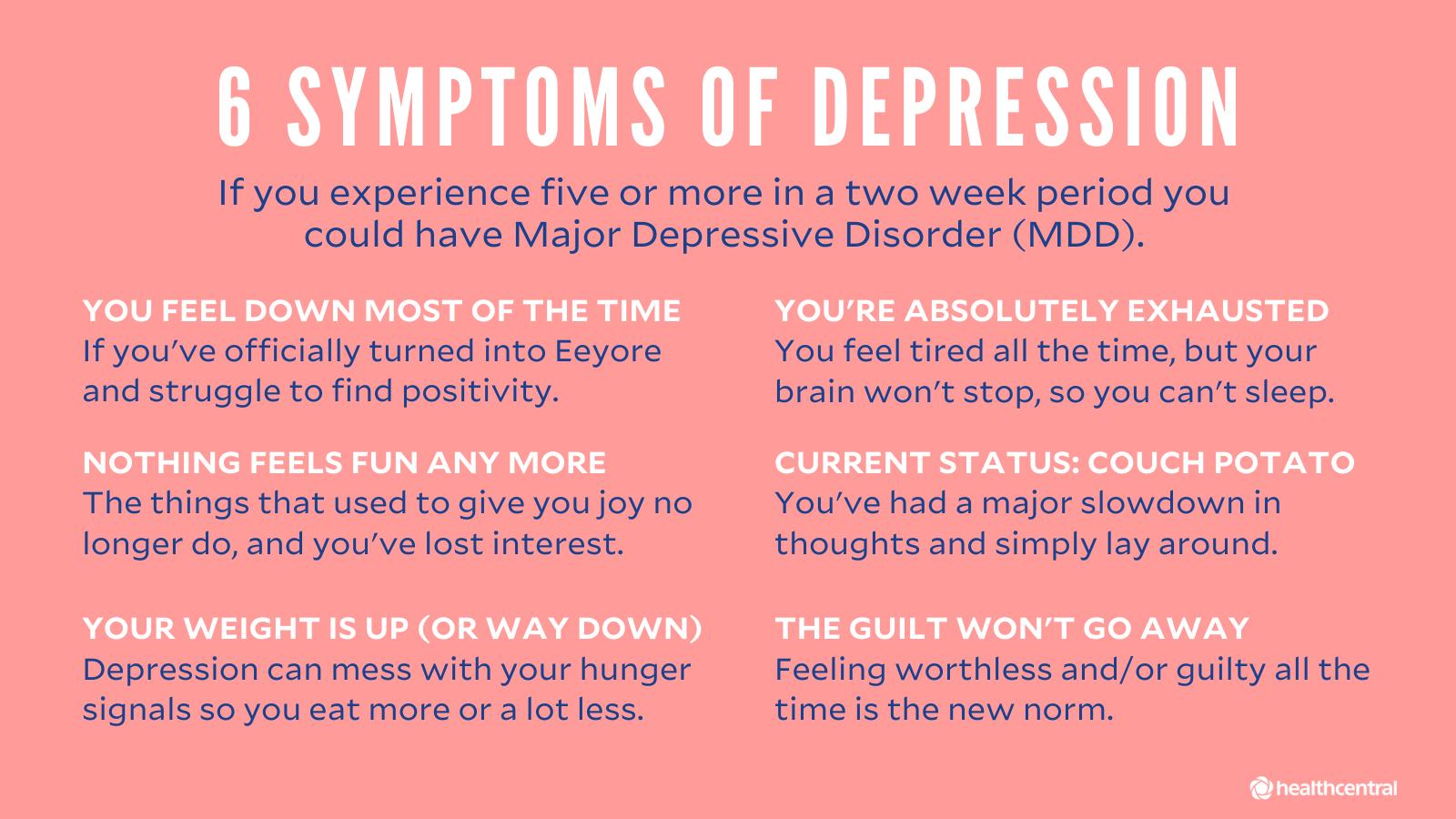 DEP_info_symptoms