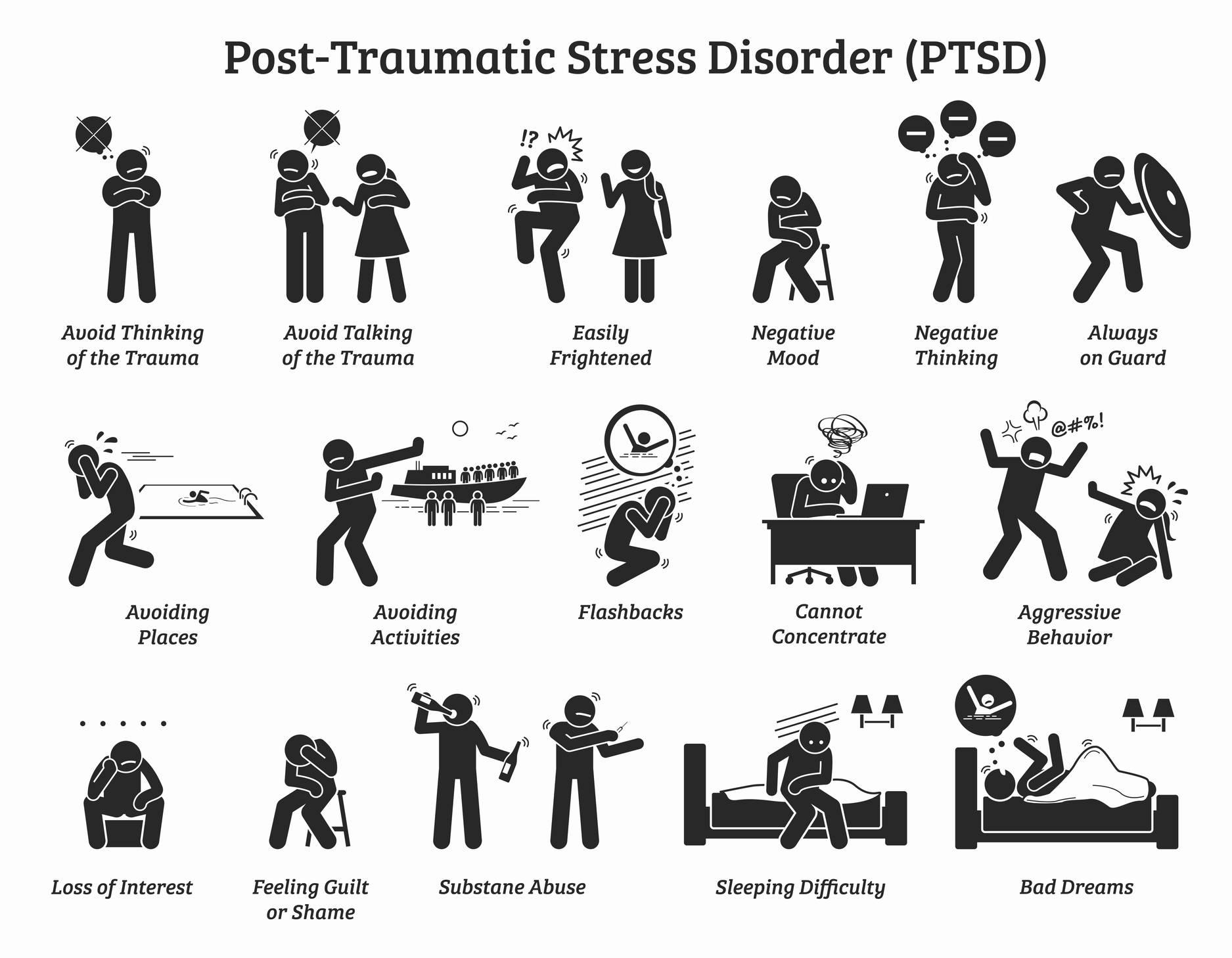 Resized-PTSD-Symptoms
